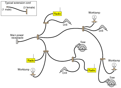 Empire Wiring Diagrams further Sky Wiring Diagram likewise Kenmore Chest Freezer Wiring Diagram further Electrical Diagram For Kenmore as well Whirlpool Ice Maker Parts. on whirlpool refrigerator wiring diagram
