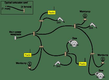 110v gfci wiring diagram