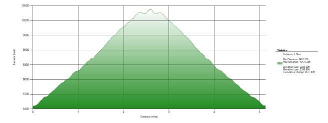 Lassen Peak ElChart