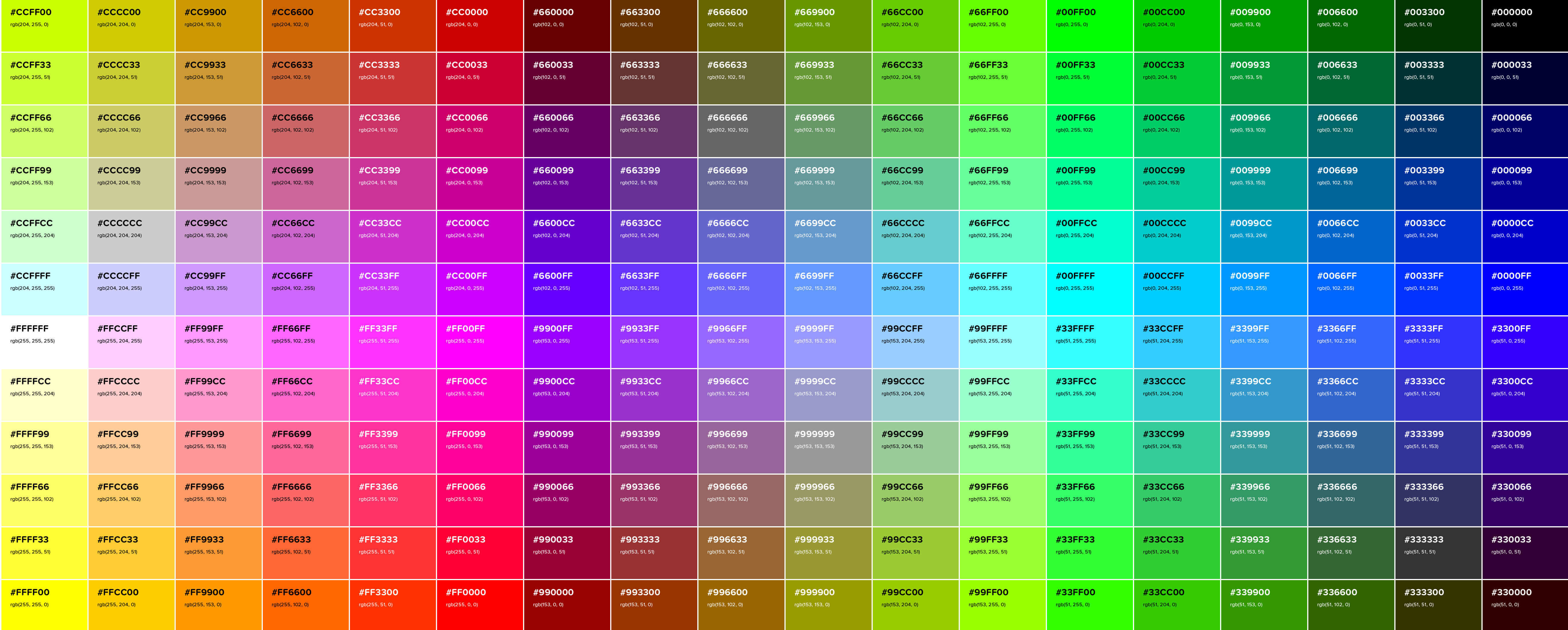 InkXPRO Printer Color Profiles for Mac Users - Sublimation Studies