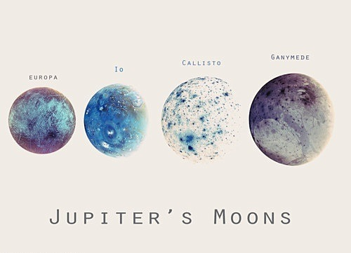 Do you know Jupiter has 64 Moons SUBLOAD TRAVELLERS PRINTS