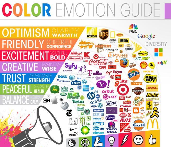 Logo Company Color Psychology