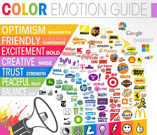 Logo Company Color Psychology