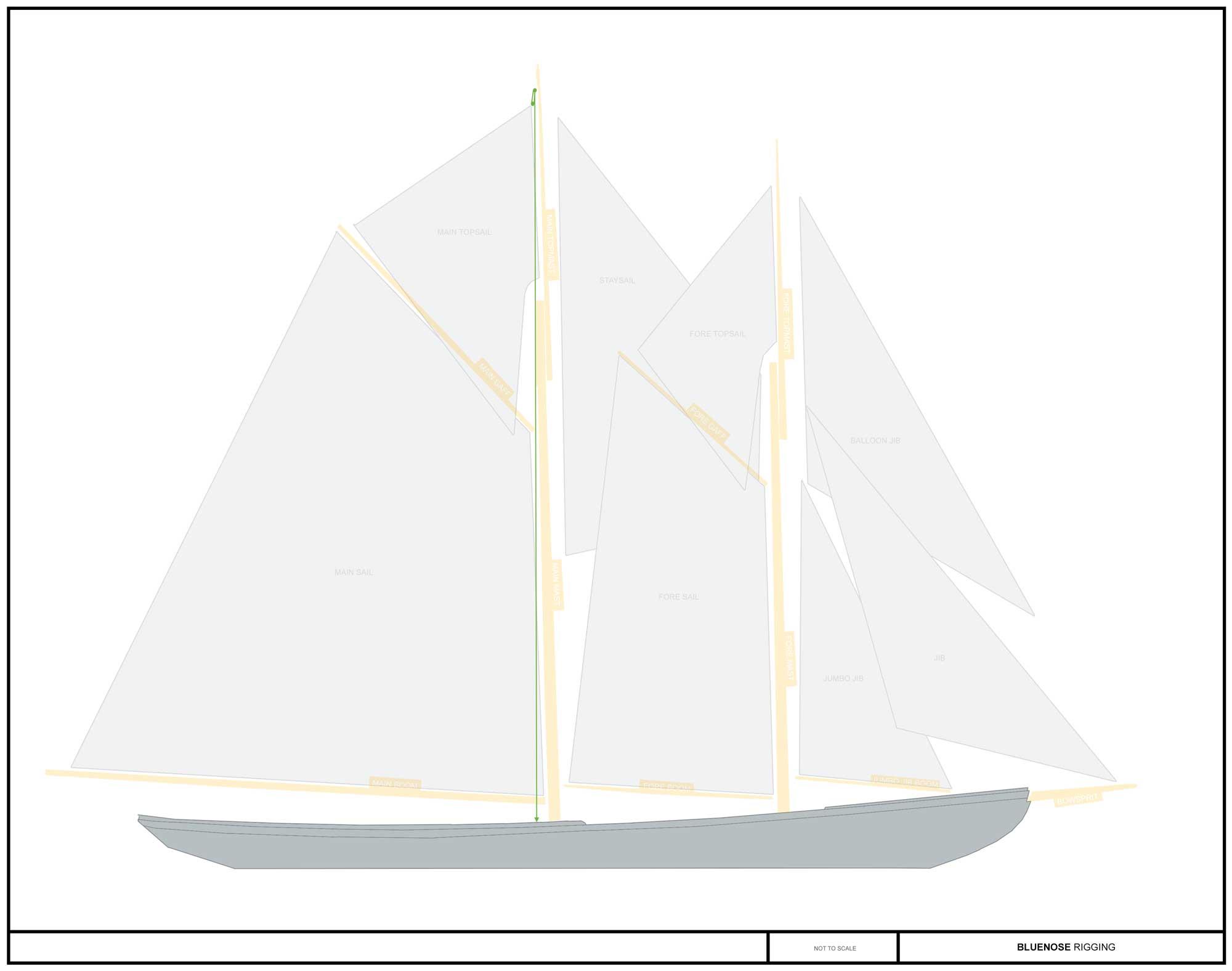 maintopsail-halliard