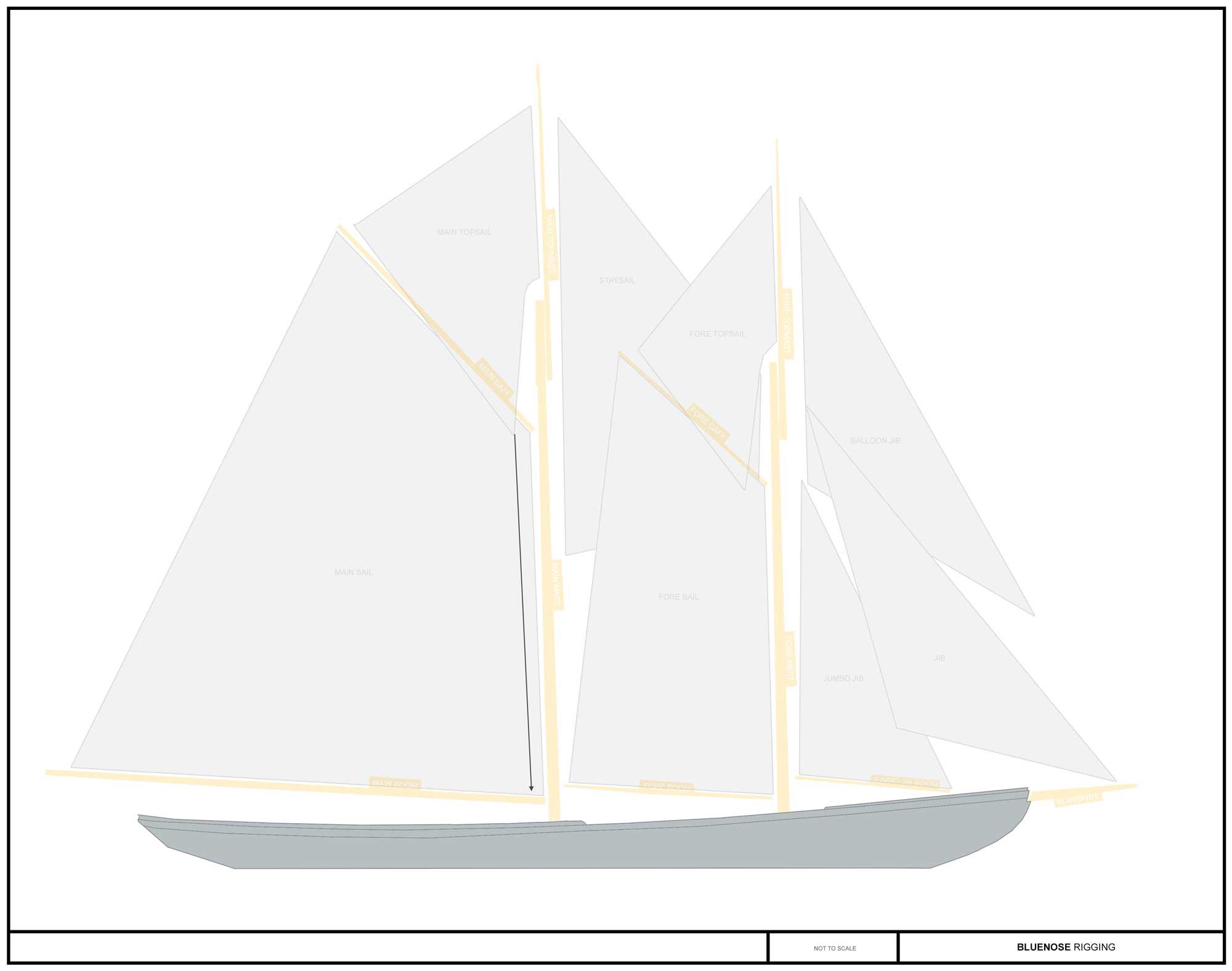 maintopsail-tack