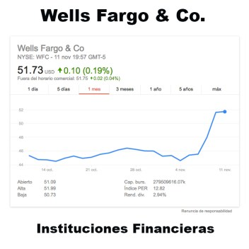 wells-fargo-esp