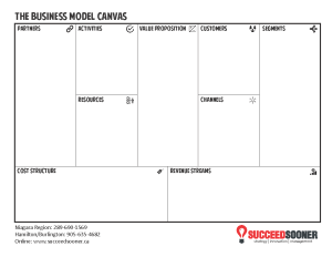 Tools and templates succeed sooner business model canvas template accmission Images