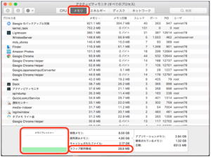 Activity Monitor Macbook