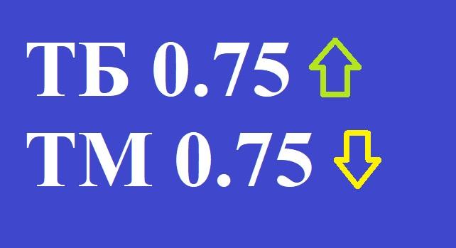 Тотал 0.75. Что значит ТБ 0.75 и ТМ 0.75?