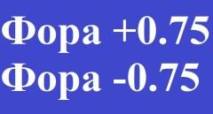 Ставка Фора 0.75. Что значит Ф(0.75) и Ф(-0.75)? Пояснение