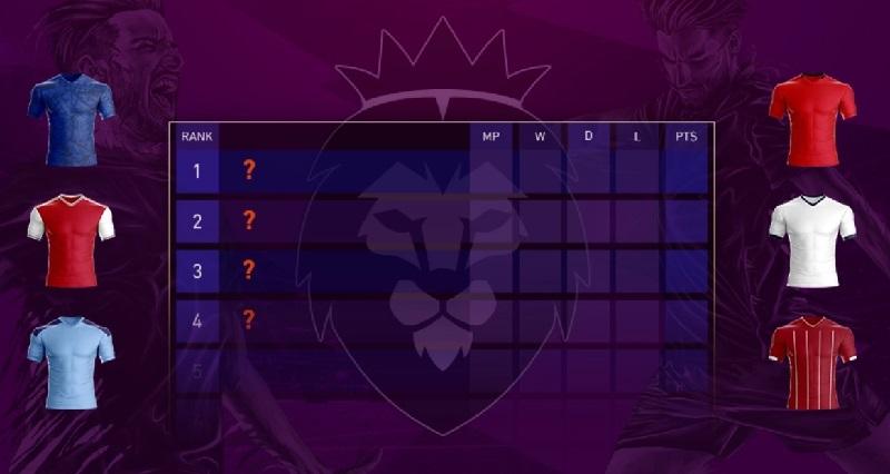 Прогноз на победителя АПЛ сезона 2020-2021