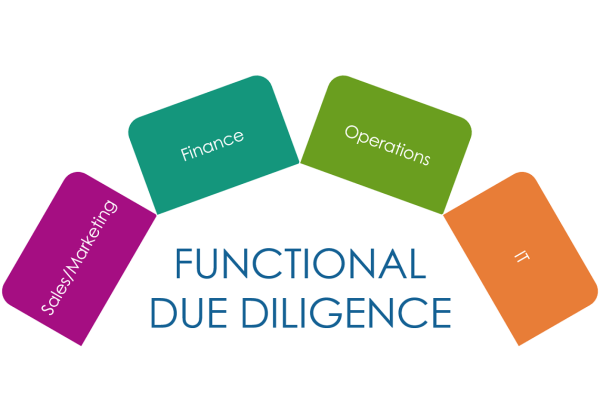 Using Functional Due Diligence