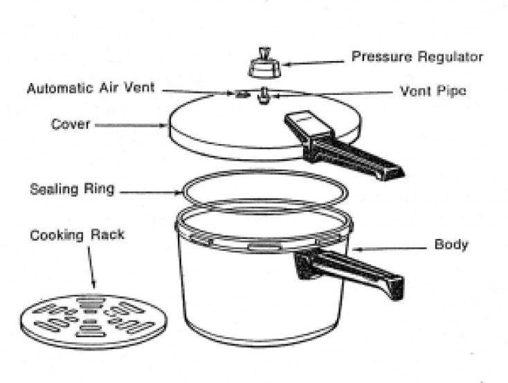 Pressure Cooker Parts