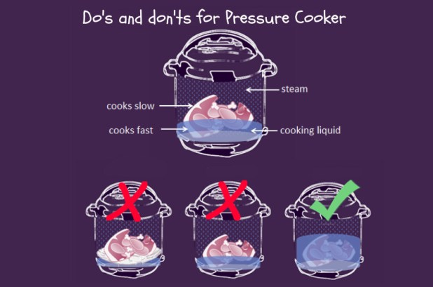 Do's and don'ts for Pressure Cooker