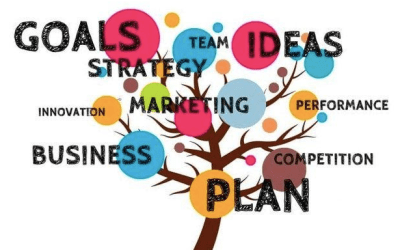 The Key to a Successful Entrepreneur Business Plan