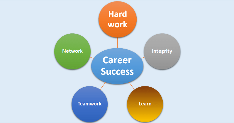 5 Successful Career Tips