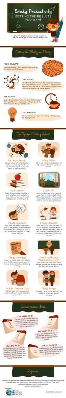 Smart Study techniques Infographic