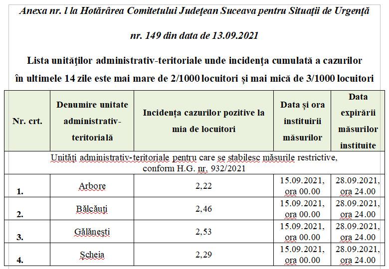 O nouă ședință extraordinară a Comitetului Județean pentru Situații de Urgență (CJSU) Suceava