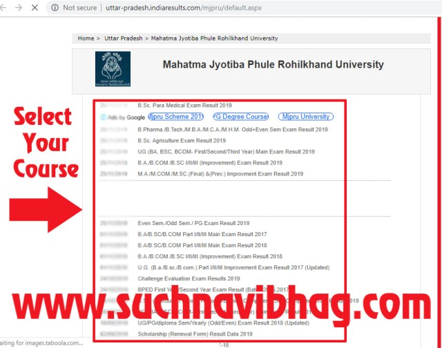 Step 4- MJPRU Result 2021 by Name or by roll no