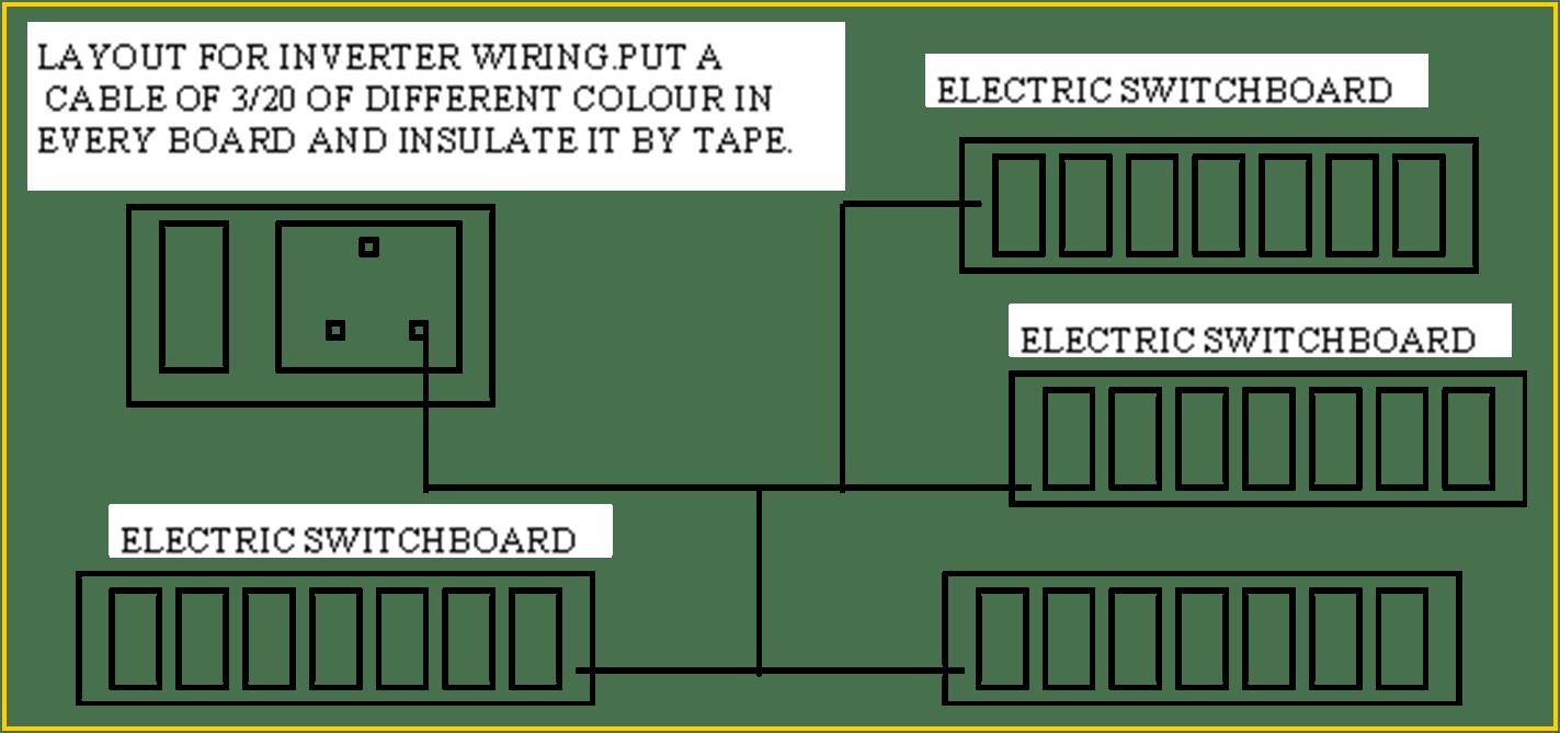 Wiring Layout for Inverter Installation