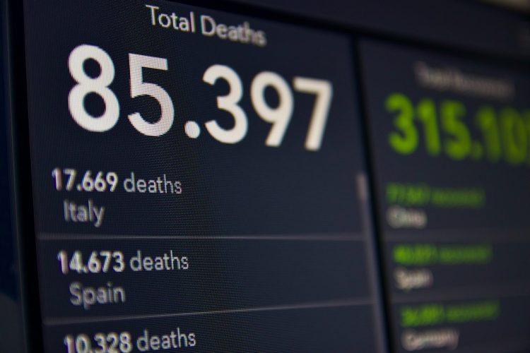 pandemic scores