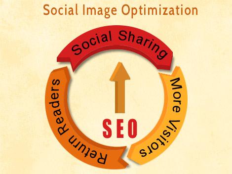 Optimize Images for Social Networking - More Visitors - More Return Readers