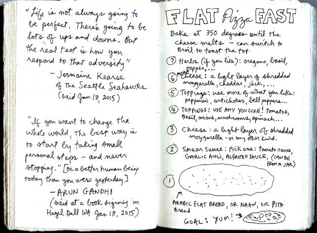 FlatPizzaFastQuotes72