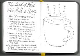 from Clancy's Kitchen Sketchbook