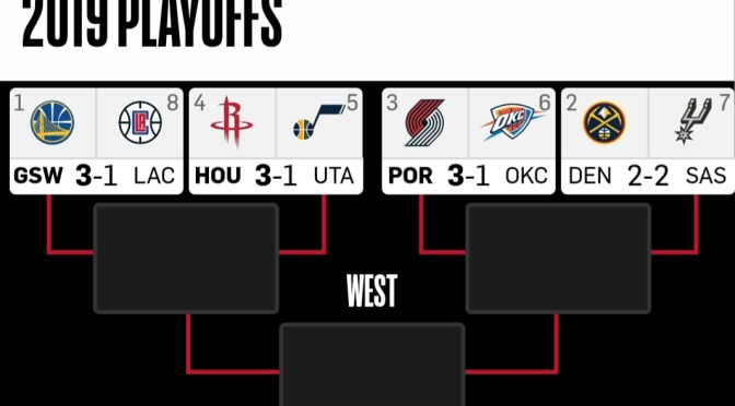 Who has moved on to the next round in the NBA Playoffs?!