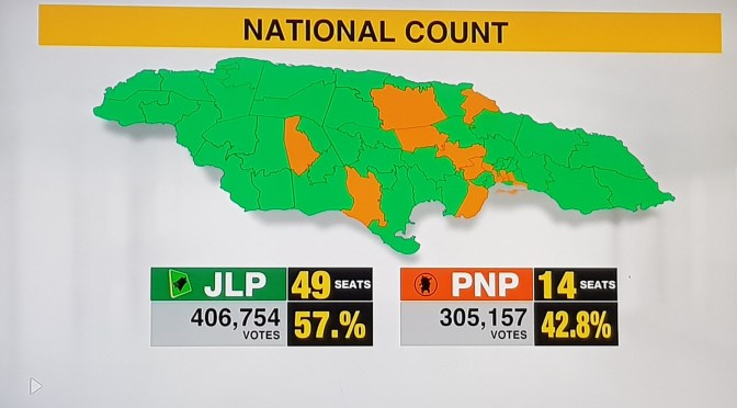TGIF! CONGRATULATIONS to not only the JLP, but JAMAICA!
