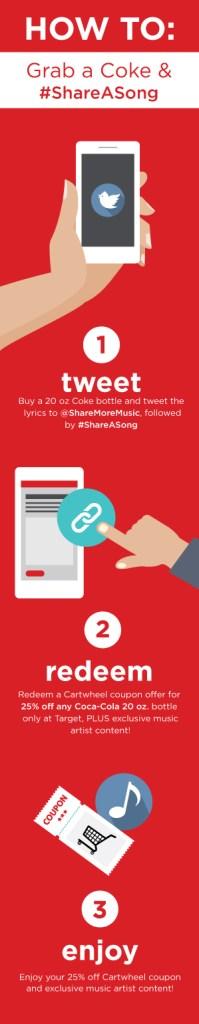 ShareACoke-Infographic
