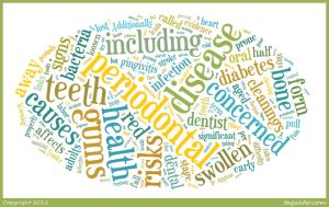 Ellijay Oral Health Word Cloud