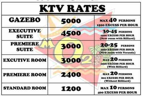 mo2-ktv-rates