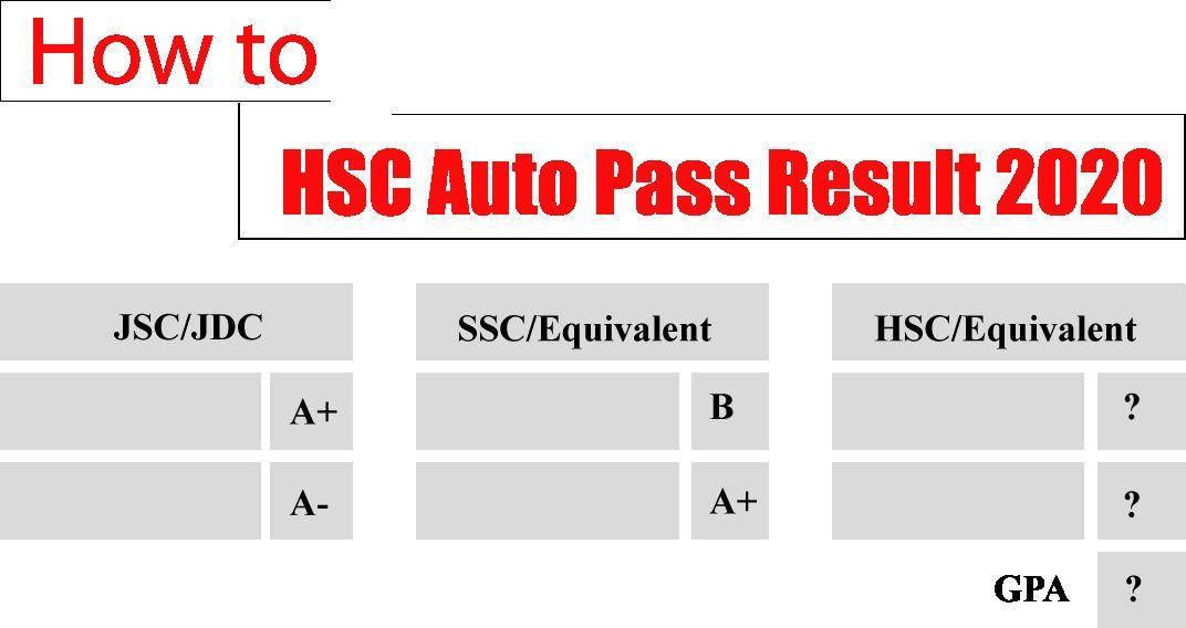 HSC AutoPass Result
