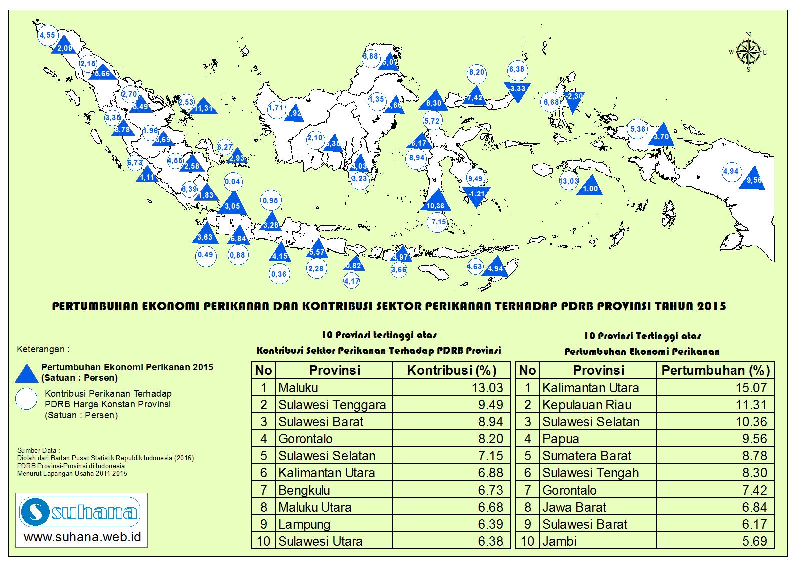 Ranking Provinsi Sentra Produksi Perikanan Nasional Home