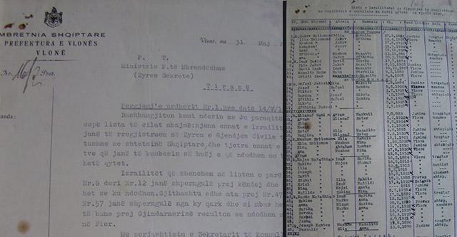 Viti 1939, kur shteti shqiptar mori në mbrojtje hebrenjtë