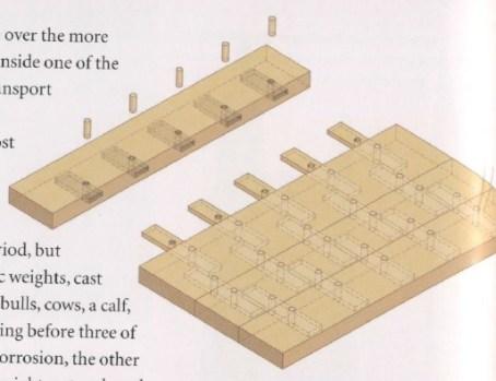 水中考古学 ウル・ブルン沈没船 18