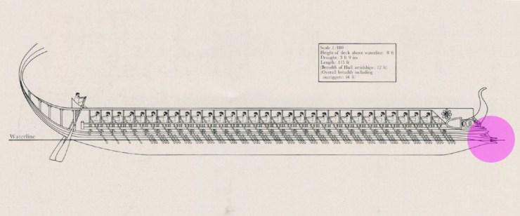 水中考古学 トライリム 三段櫂船 6