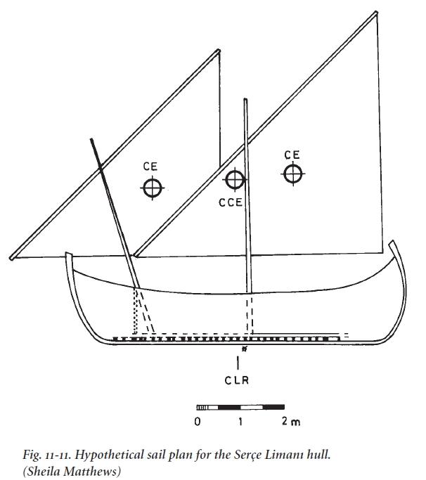 中世 地中海 ヨーロッパ ローマ 水中考古学 沈没船 20