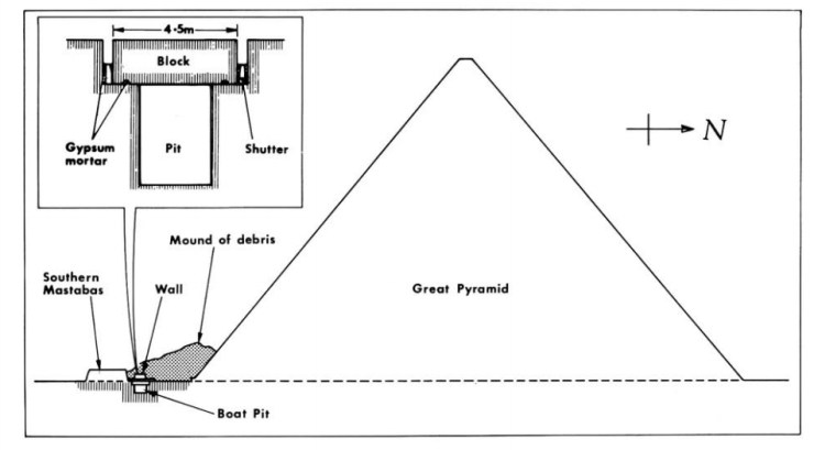 水中考古学 エジプト 太陽の船