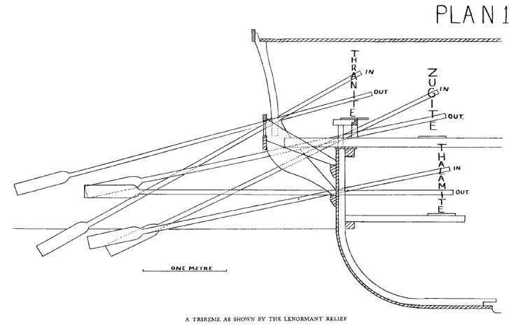 水中考古学 トライリム 三段櫂船 5