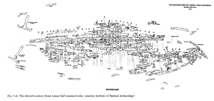 中世 地中海 ヨーロッパ ローマ 水中考古学 沈没船 5