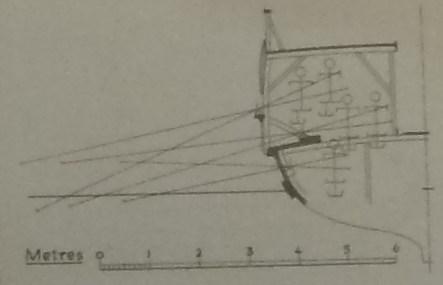 ガレー船 水中考古学 ギリシャ 2
