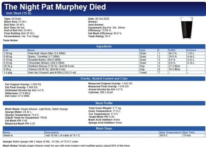 Beersmith recipe for The Night that Paddy Murphey Died. Click for beer.xml file.