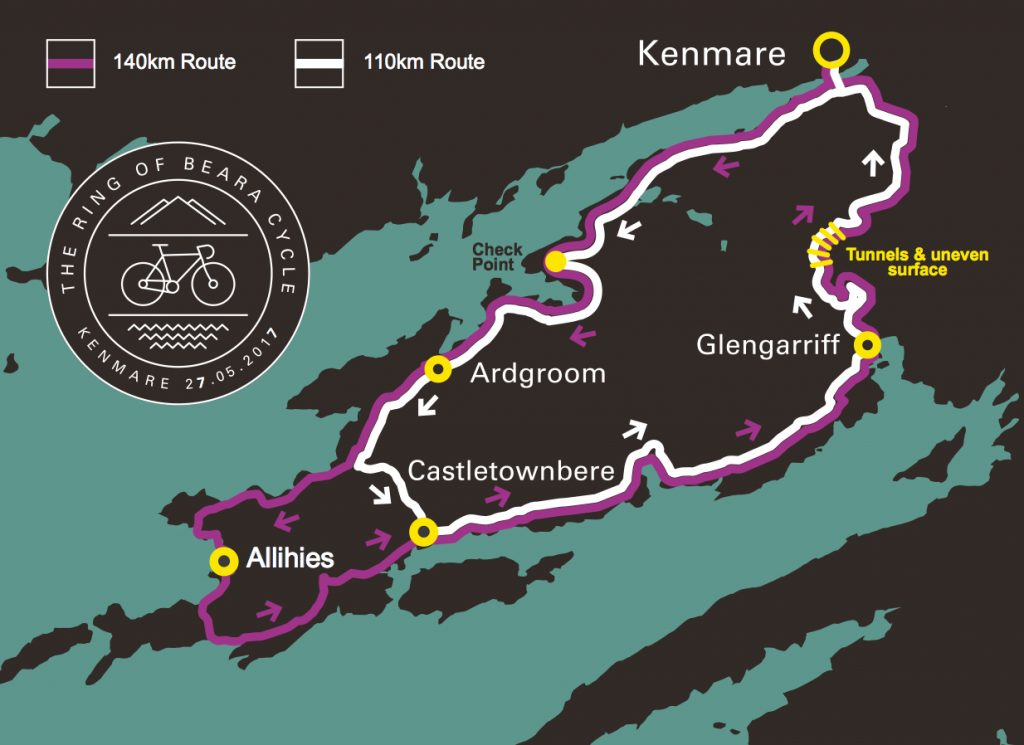 The Ring of Beara Cycle route.