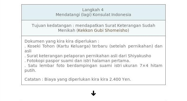 11 - prosedur menikah di jepang