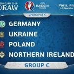 EURO 2016 : Jadual dan Keputusan Kumpulan C