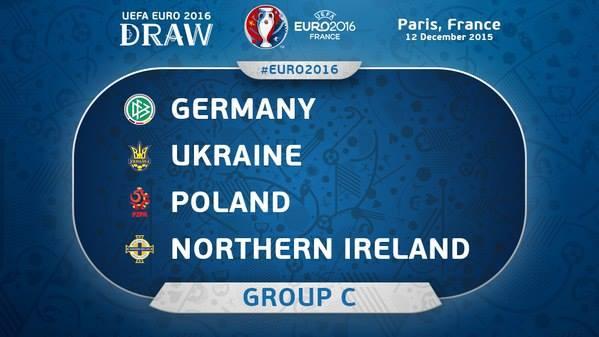 EURO 2016 Jadual dan Keputusan Kumpulan C