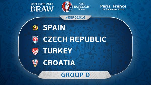 EURO 2016 Jadual dan Keputusan Kumpulan D