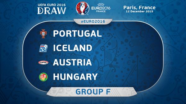 EURO 2016 Jadual dan Keputusan Kumpulan F